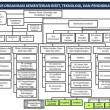 struktur Organisasi KemRistekDikti